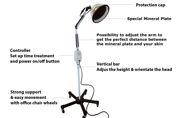 Infrared Heat Lamp Vs Tdp Lamp Find Best Heat Therapy