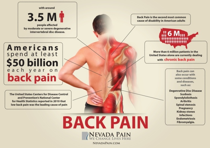 back-pain-infograph